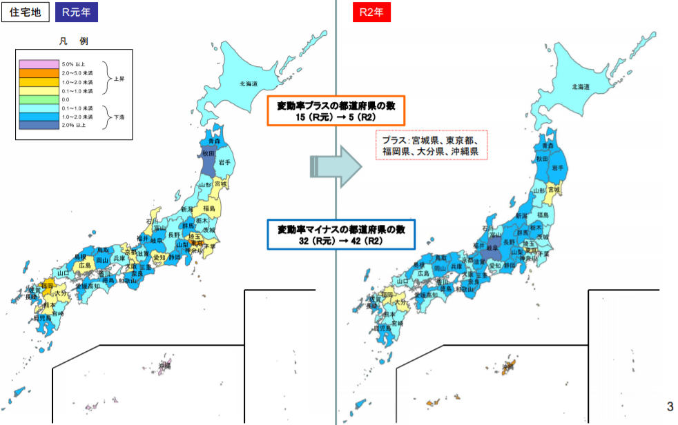 都道府県地価調査住宅地